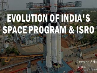 Evolution of India's Space Program & ISRO